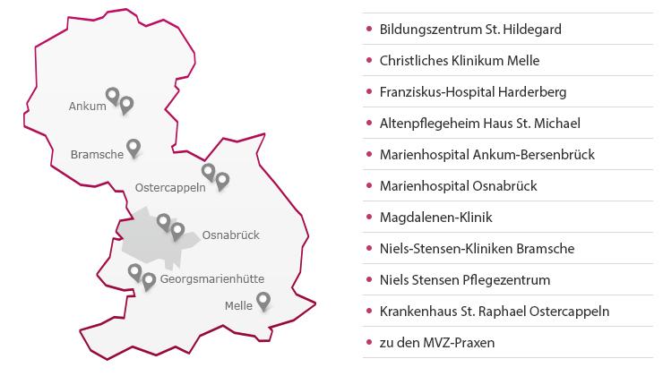 Imagemap der Einrichtungen