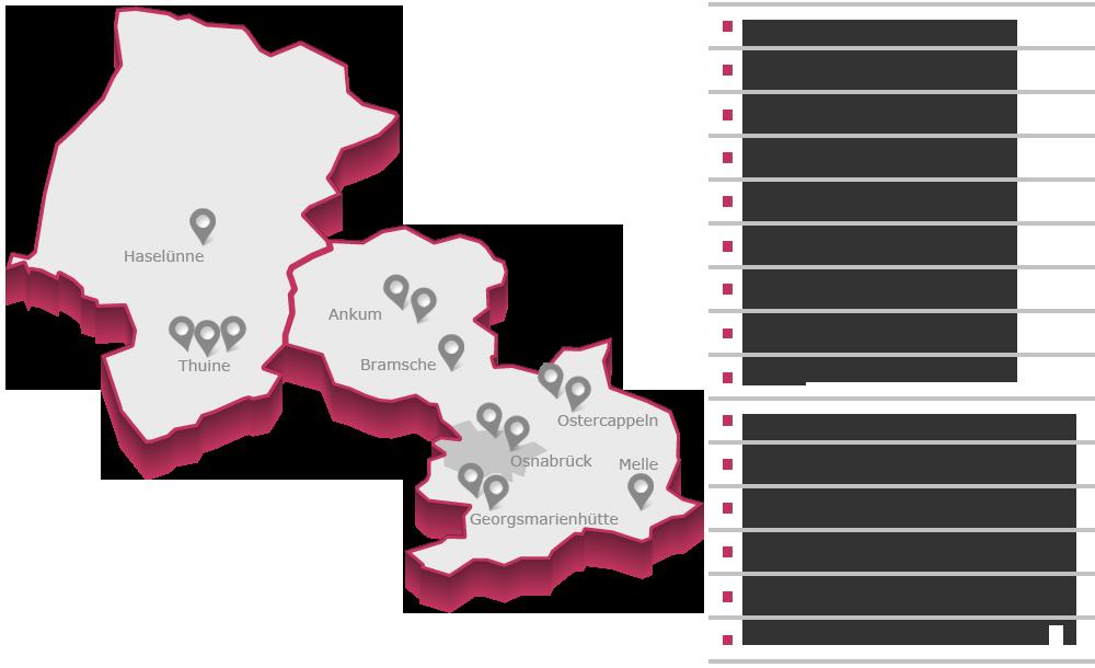 Standortkarte der Niels-Stensen-Kirche